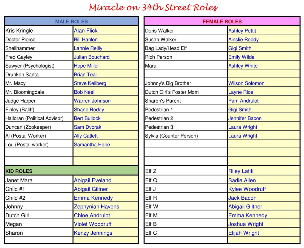 Miracle on 34th Street Cast List